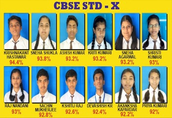 Std-X Toppers 2020-21