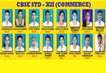 Std XII for new Commerce 11111