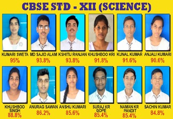 Std XII for new